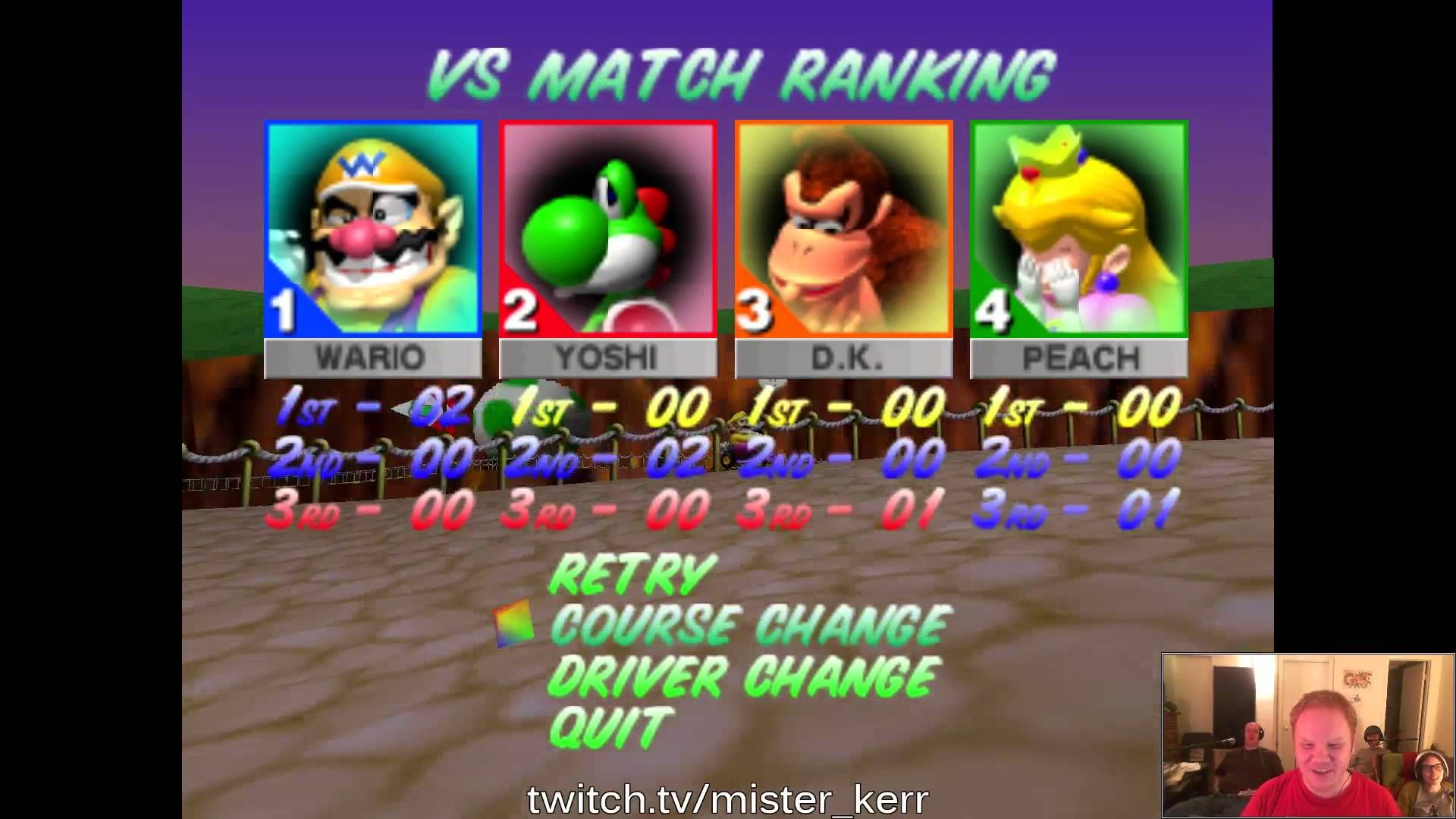 The Player And The Doodler Mario Kart 64 Played With D Pads