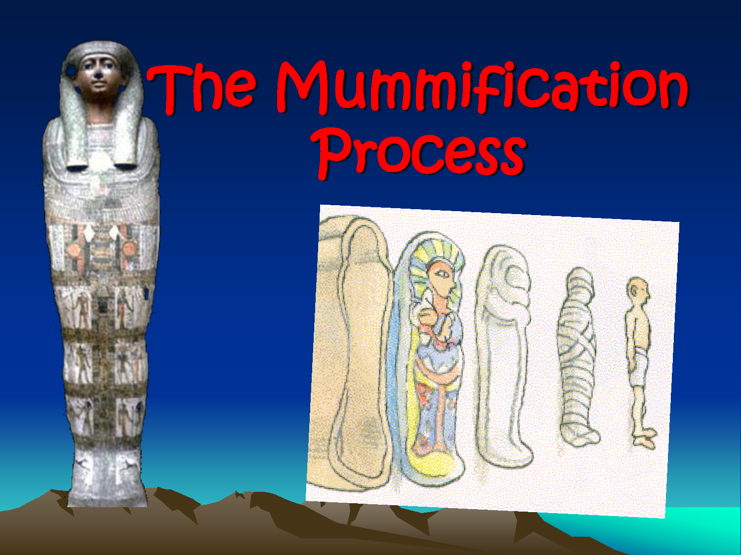 Ancient Egyptian believed in life after death. So they use ...
