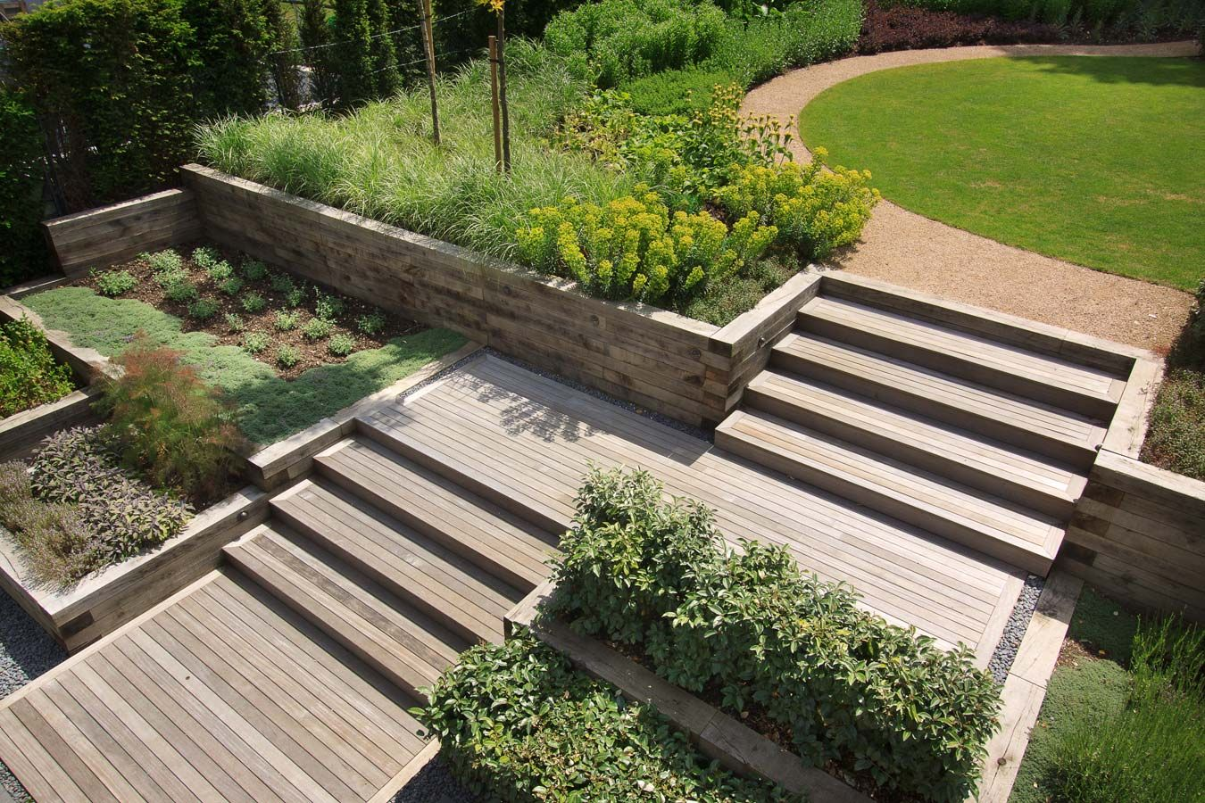 Small but Mighty: Gardens in Miniature from Anthony Paul Landscaping ...