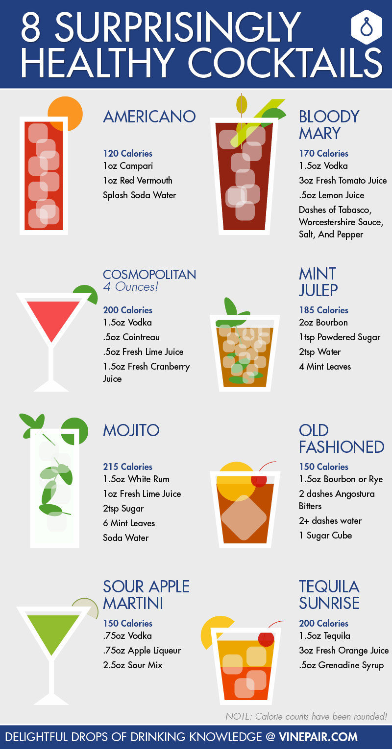 8 Surprisingly Healthy Cocktail Recipes Infographic