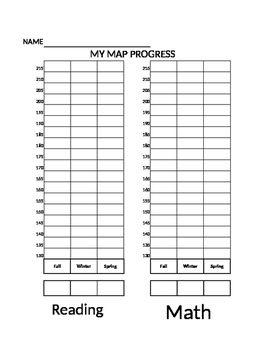 My Map Progress Nwea Map Data Notebooks Nwea