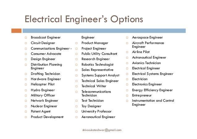 Electrical Engineer\'s Options shivoo.koteshwar@gmail.com ! Broadcast ...