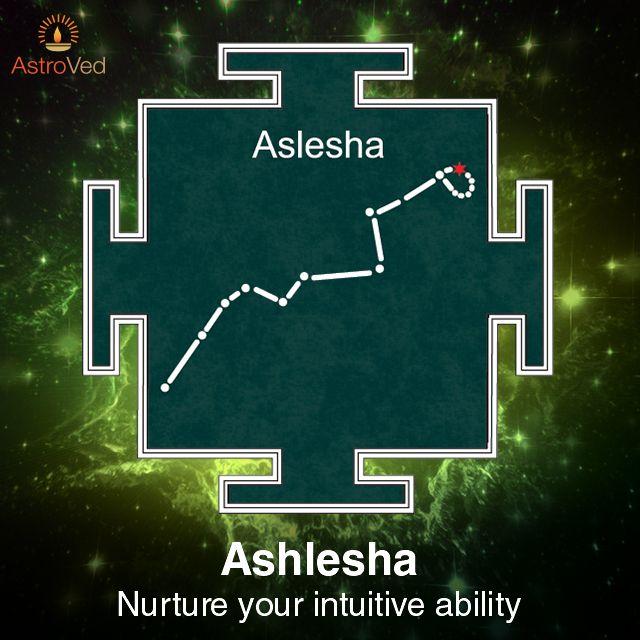 Aslesha Nakshatra, Aslesha Nakshatra Characteristics, Career, Padas