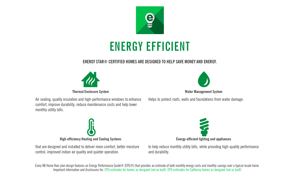 Pin By Spring Mountain Ranch On High Efficiency Energy Star