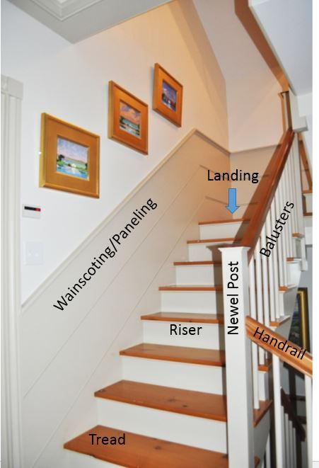 Here's your glossary primer on stair components