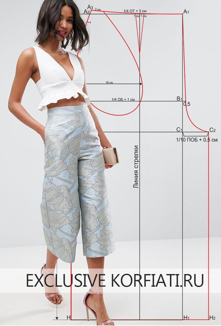 Выкройка брюк-кюлоты от Анастасии Корфиати | Patrón para coser ...