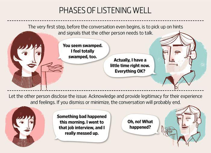 Paraphrasing in nursing communication