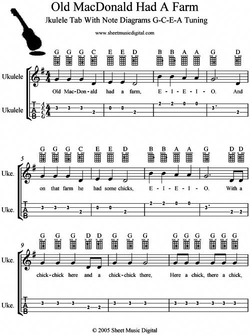 learnukulele Partitions ukulélé, Chanson guitare, Ukulélé