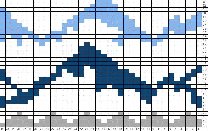 Tricksy Knitter Charts: montana mountains | Prjón og hekl ...