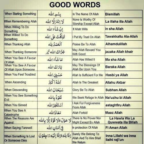 99 Names Of Allah Islam Facts Islamic Quotes Learn Islam