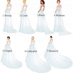 7 Types Of Wedding Trains Wedding Dress Types Wedding Dress Train Wedding Dress Guide