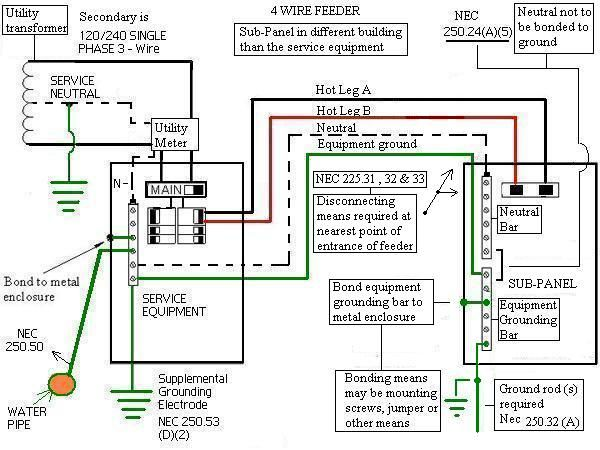 Portable Generator Manual Transfer Switch Wiring Diagram Franklin Well Pump Control Box 1755d1196219817-100-amp-sub-panel-hook-up-4-wire-subpanel-detached.jpg (600×450) | Eddy ...