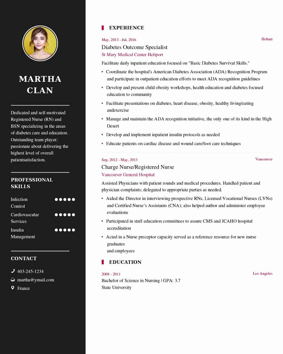 Free Sample Resume Templates Luxury Nurse Resume Sample