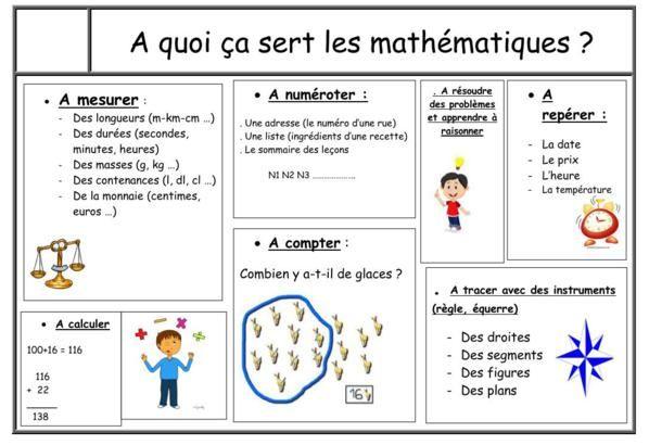 Leçons CE2 mathématiques   Mathématiques, En maths ...