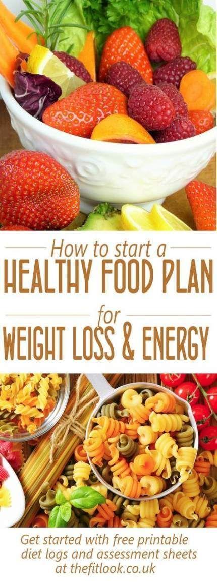 #Best #Eating Ideas #Fitness #Healthy # Habits # -  #Best #Essideen #Fitness #Gesunde #Habits #  - #...