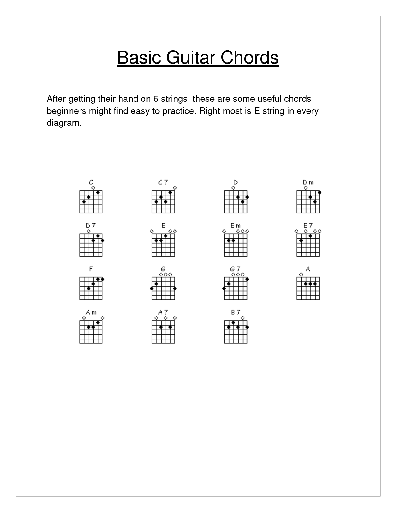 Easy Guitar Chords Basic Guitar Chordsafter Getting Their Hand On