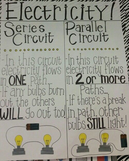 Electricity Series vs Parallel Circuits Anchor Chartmy intern