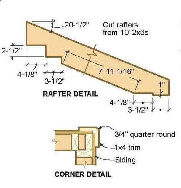 8x12 Lean To Shed Plans 03 Rafter Details House And Home