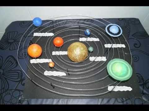 Trabajo Escolar El Sistema Solar (The Solar System)