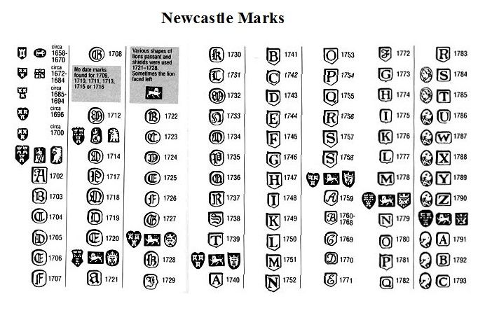 Silver Markings Symbols