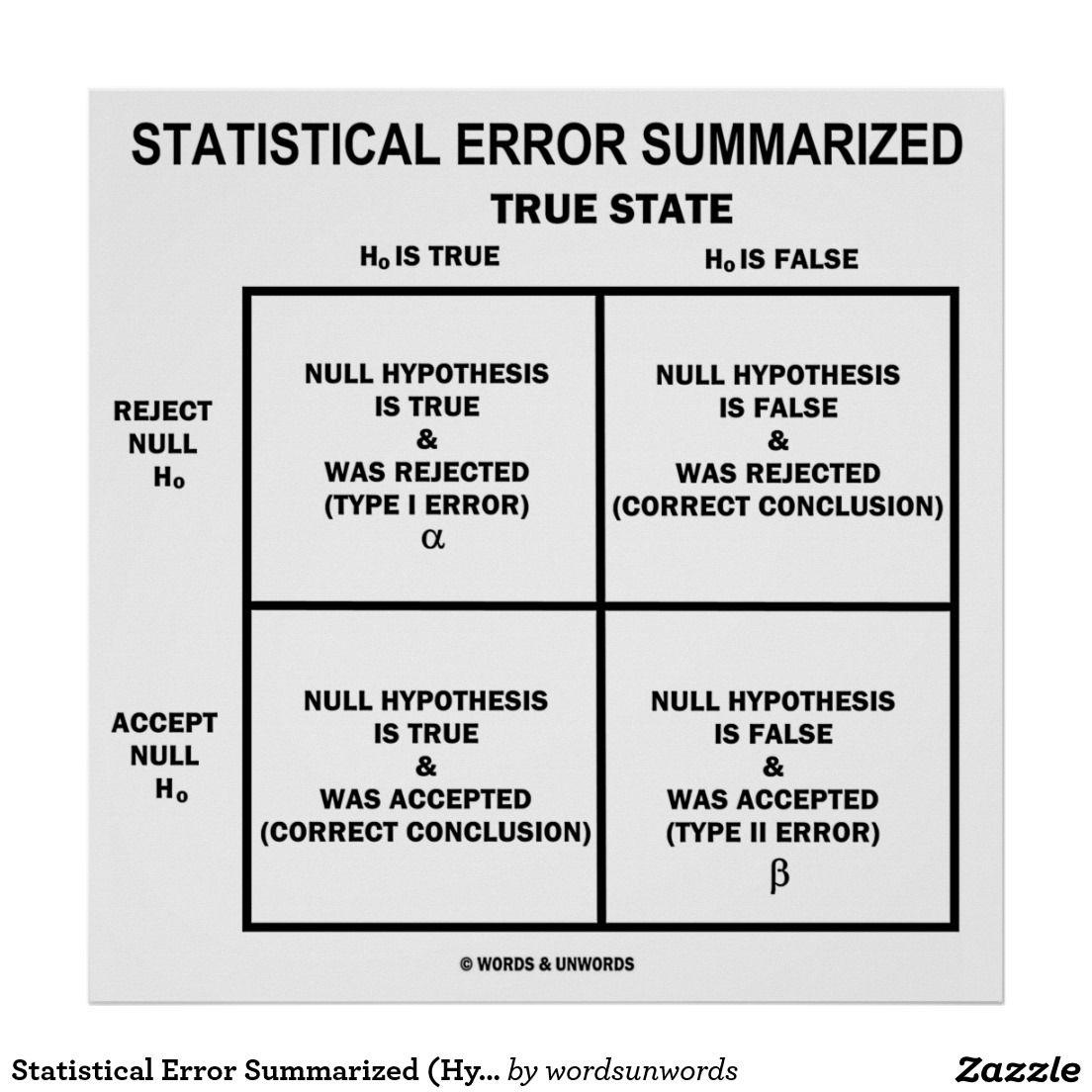Statistical Error Summarized Hypothesis Testing Poster