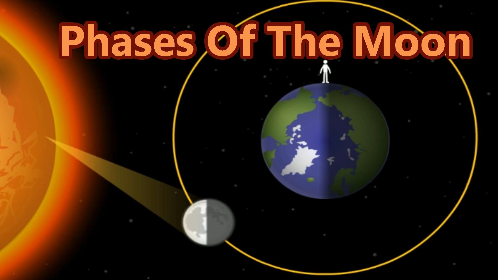 1 Another Great Intro Nar Cycle Why The Moon Change