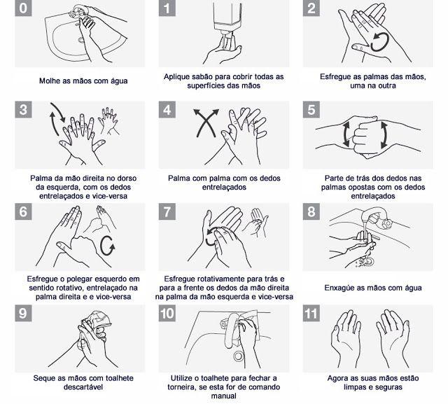 lavagem de mãos para manipuladores de alimentos - Pesquisa Google