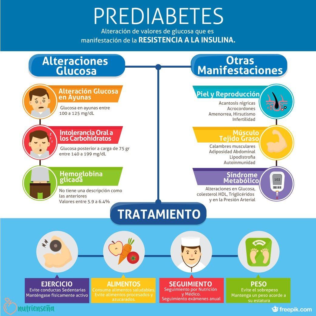 prediabetes valores religiosos