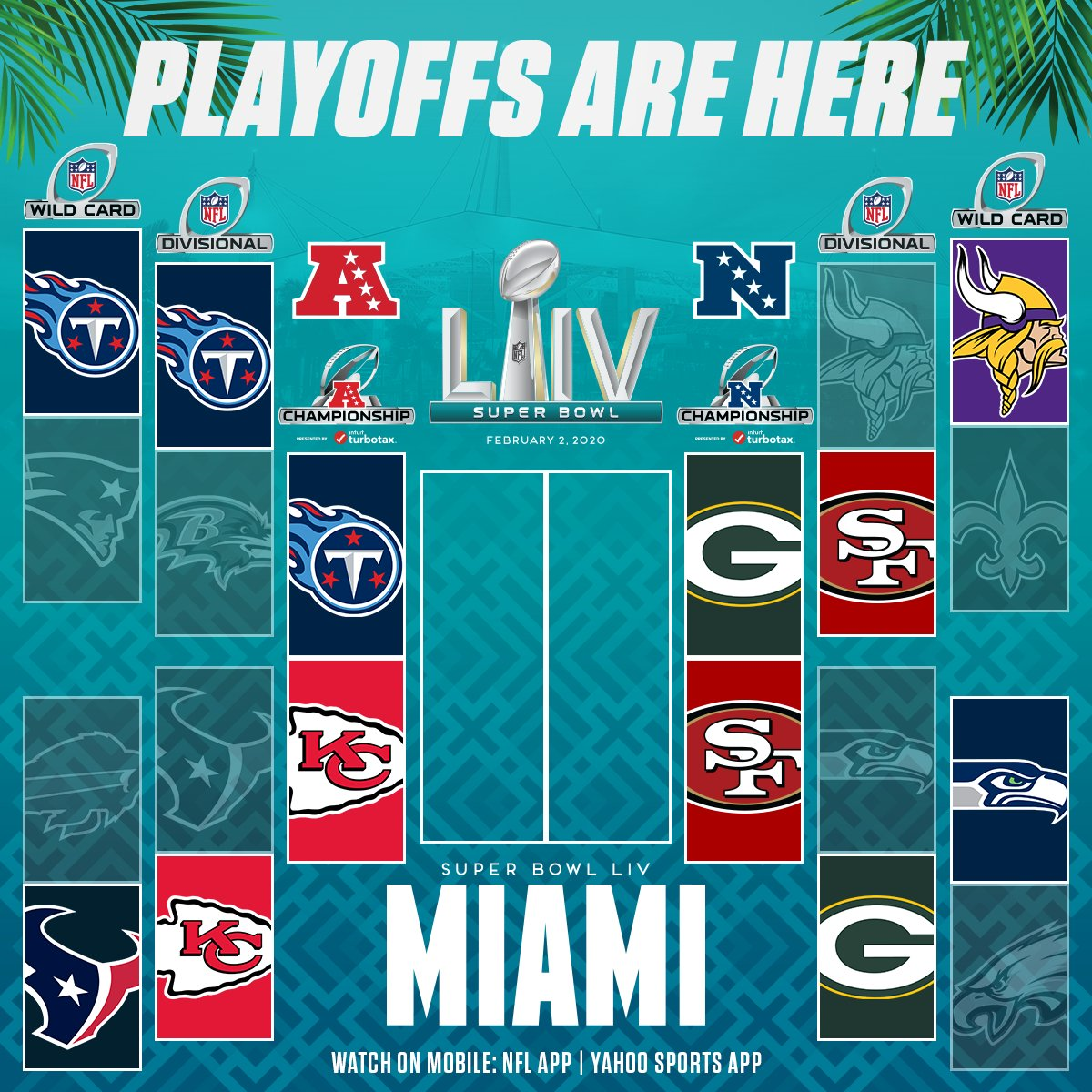 2020 Nfl Playoff Bracket Nfl Playoffs Nfl Super Bowl