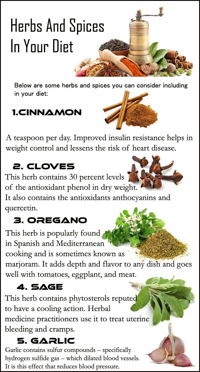 Herbs And Spices In Your Diet | natural healing tips ...