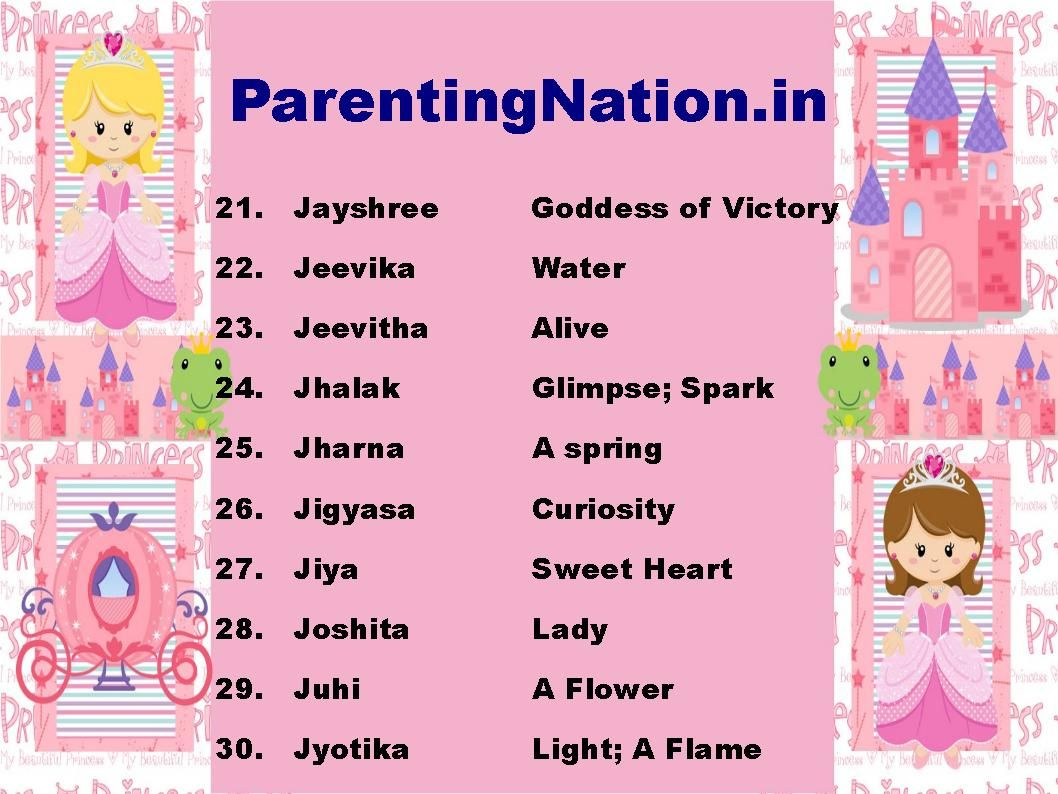 Select Best Name For Your Lovely Baby From The List Of ...