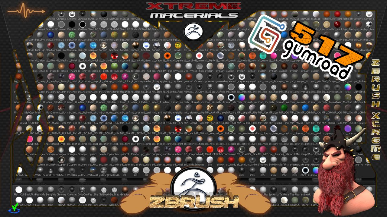 FREE DOWNLOAD Zbrush Xtreme MacroPack 517 Materials For