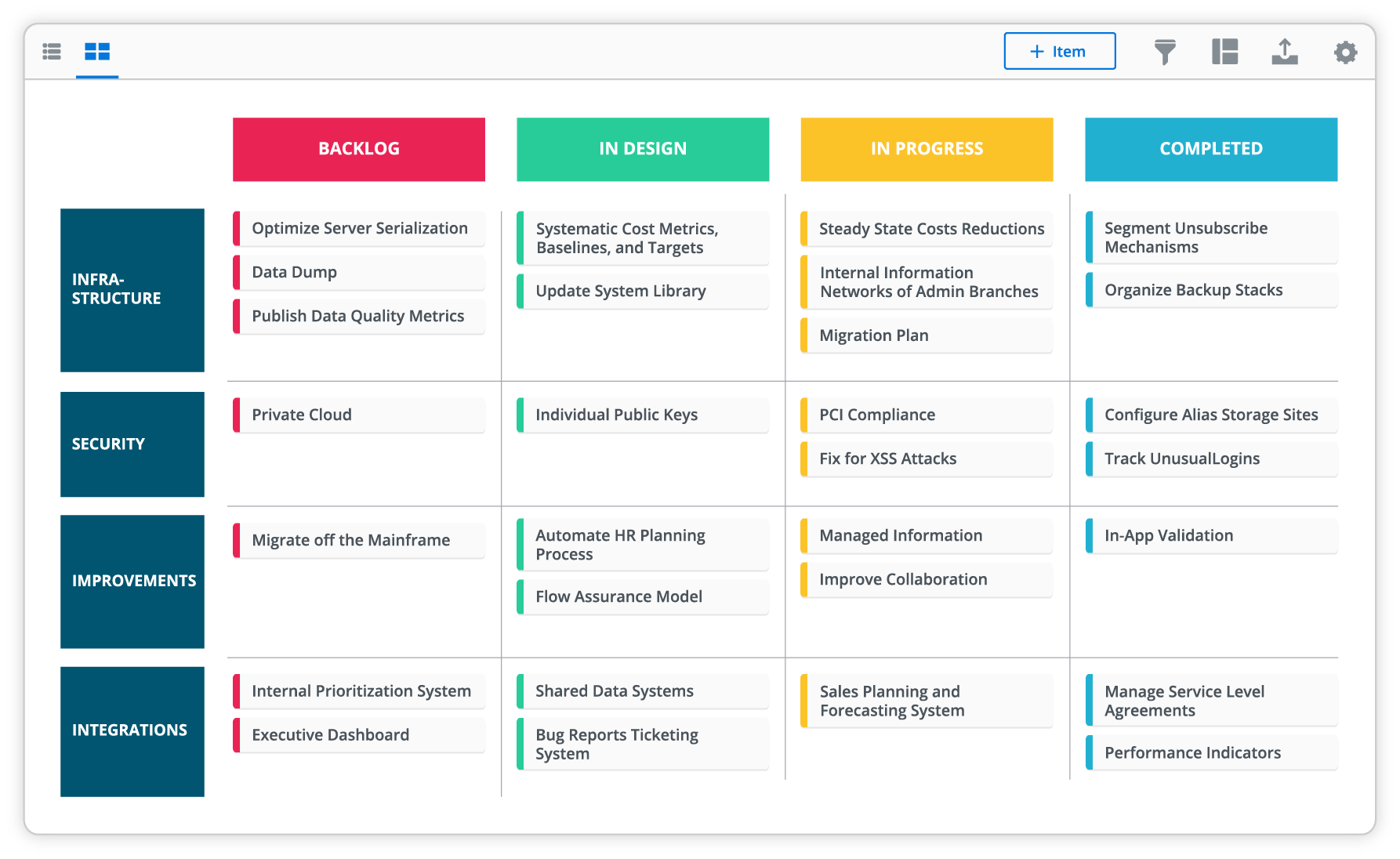 Swimlane It Roadmap A Flexible Framework To Track Progress On Your It Objectives Quickly See What S Upcom Technology Roadmap Roadmap Organizational Alignment
