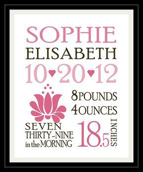 Free Printable Customisable Birth Announcement Templates For A Girl Boy Download Print From The Site With How Tos Tips