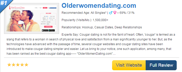ontario dating apps
