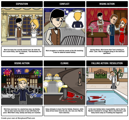 the great gatsby plot diagram special needs pinterest