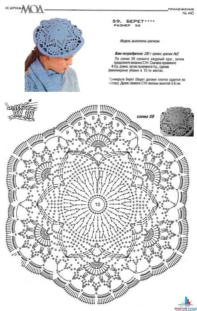 Pin by özlem erge on bere | Pinterest | Diy crochet, Crochet and Berets