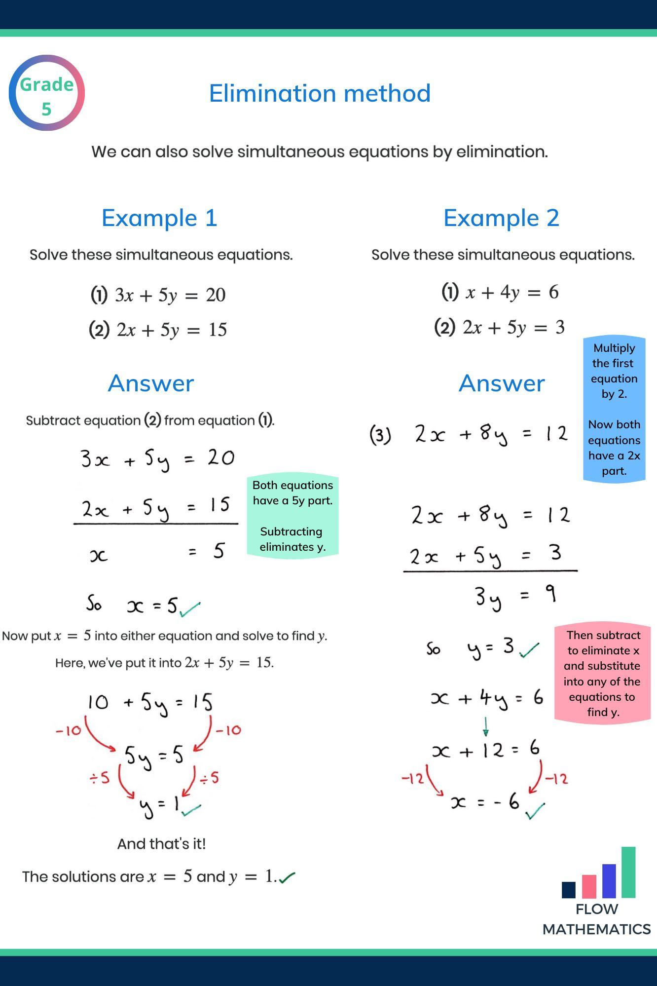 Gcse Maths Simultaneous Equations Math Equations