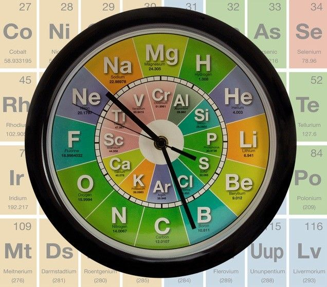 Periodensystem wanduhr zeit f r chemie nachhilfeteam edutainment pinterest - Coole wanduhren ...