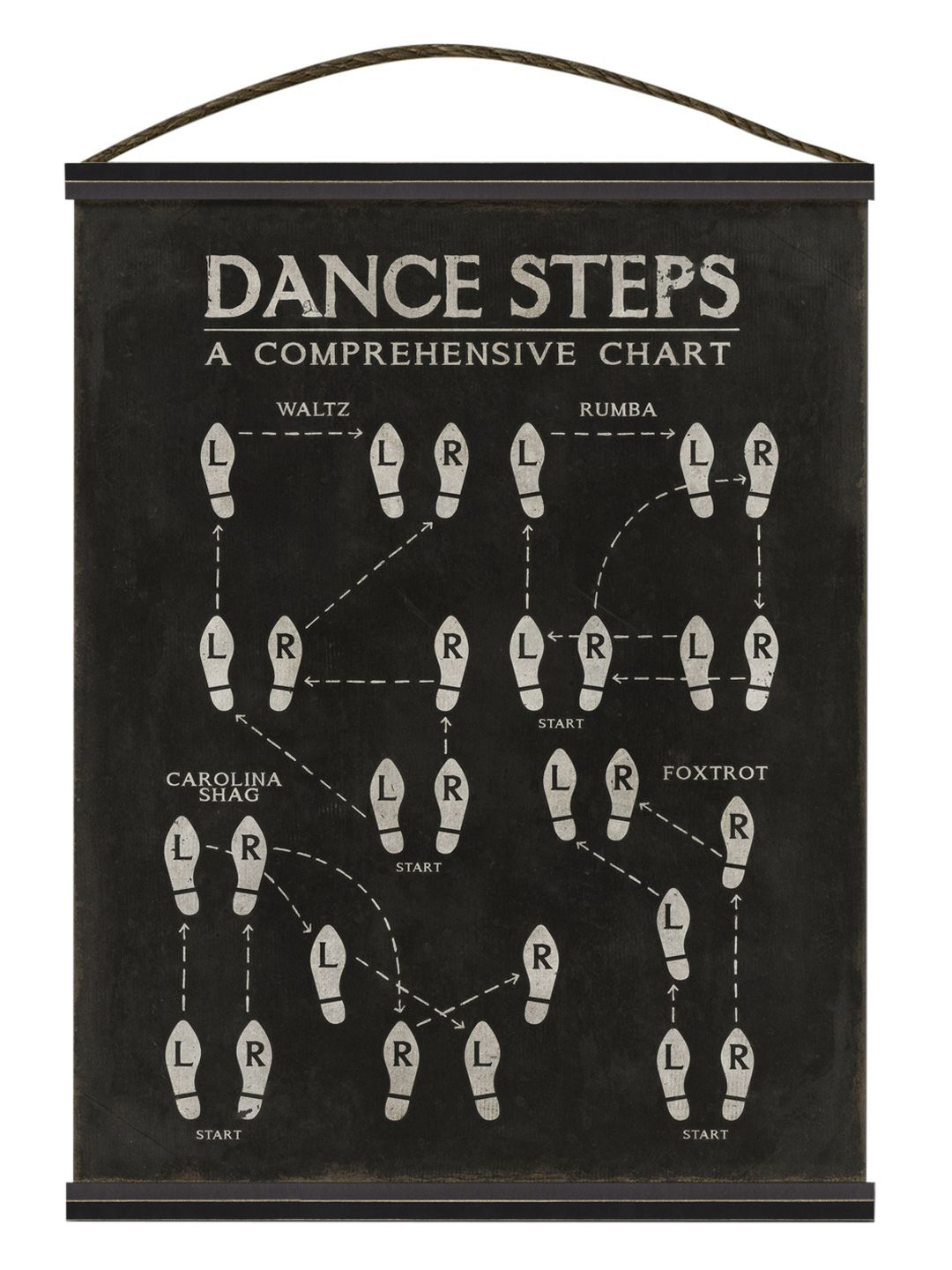 Dance Steps Waltz Rumba (Canvas Tapestry) by The Artwork Factory ...