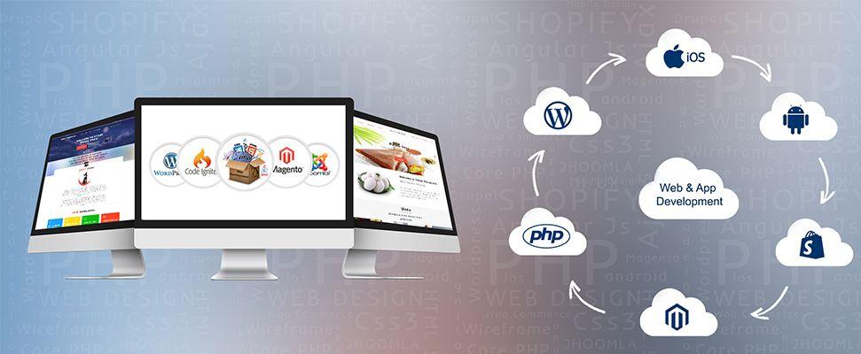 Website Development Support Seo Company In Cheshire Ct Vits App Development Companies Website Development App Development