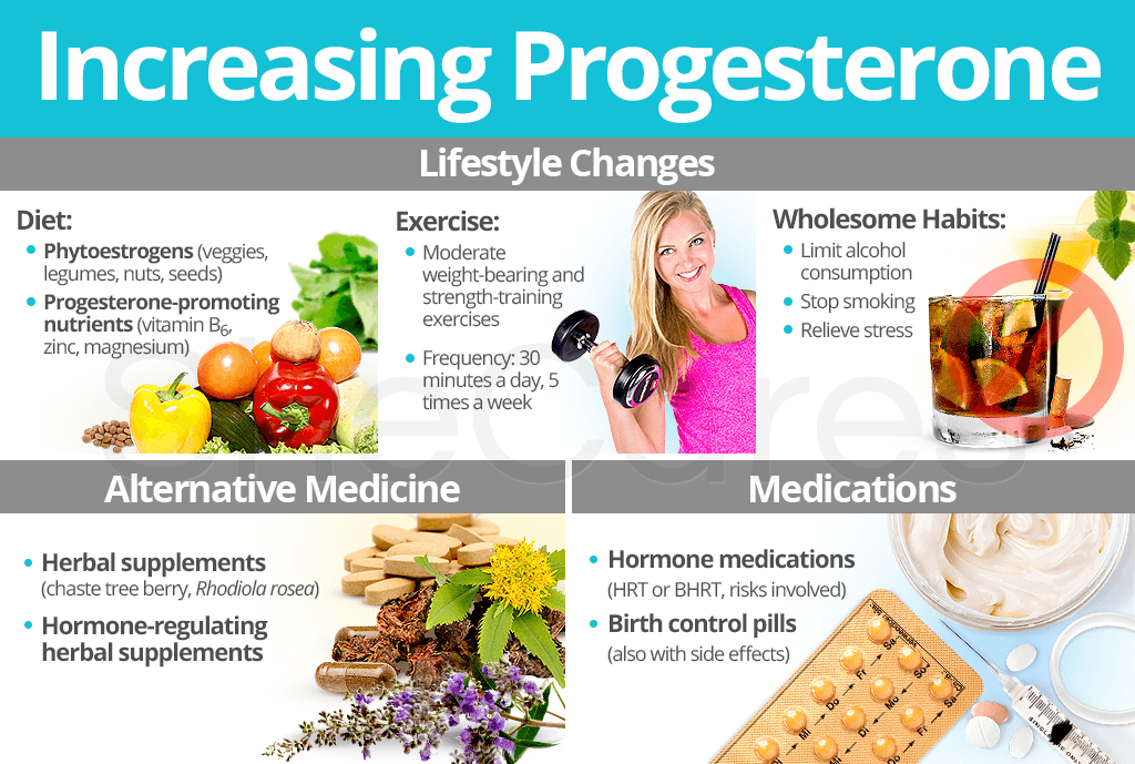 Read All About Increasing Progesterone Levels Naturally And Conventionally To All Progesterone Levels Foods To Balance Hormones Increase Progesterone Naturally