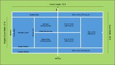 A Diagram Of Tennis Court Dimensions Layout Patio Ideas