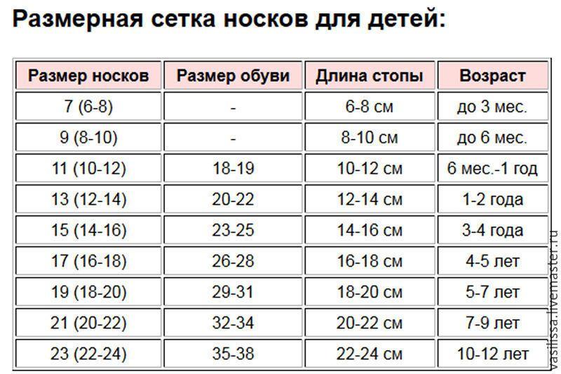 картинки по запросу размеры вязаных носков для детей таблица дет