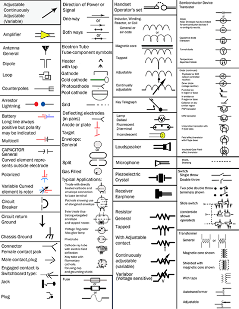 pin by faris iskan2550 on electronics pinterest diagram symbols rh pinterest com Printable Wiring Diagram Symbols Aircraft Wiring Diagram Symbols