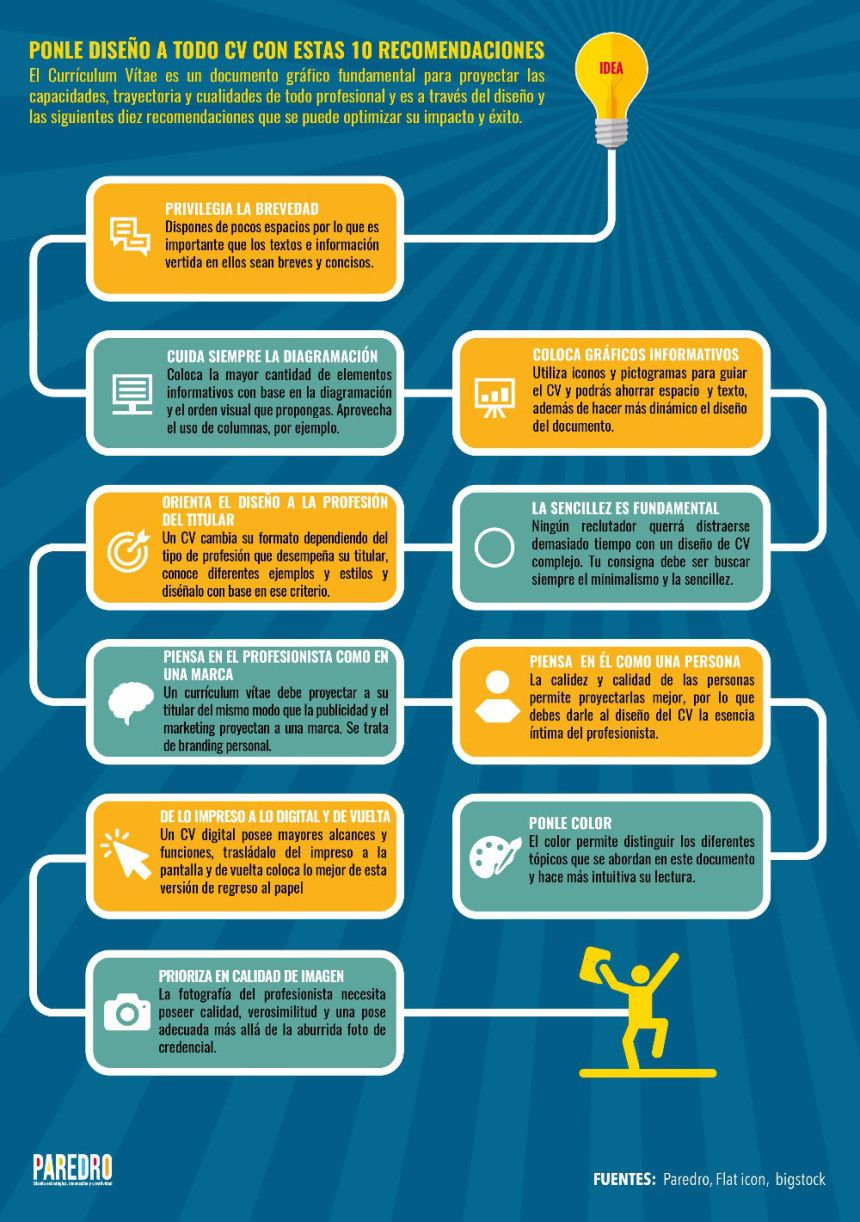 10 elementos de diseño para un gran Currículum #infografía ...