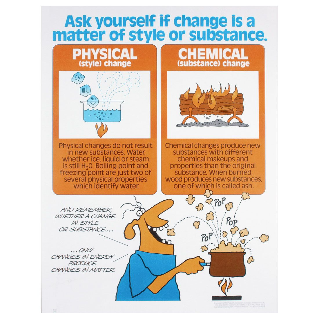 Chemical Changes Vs Physical Changes Foldable Lessons TES – Physical Vs Chemical Changes Worksheet