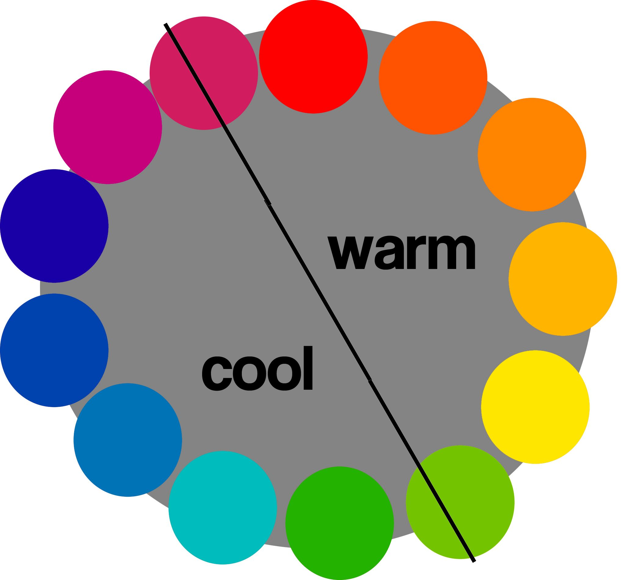 Color wheel online free - Cool Colors Vs Warm Colors Free Online Painting Course Blog Archive Warm