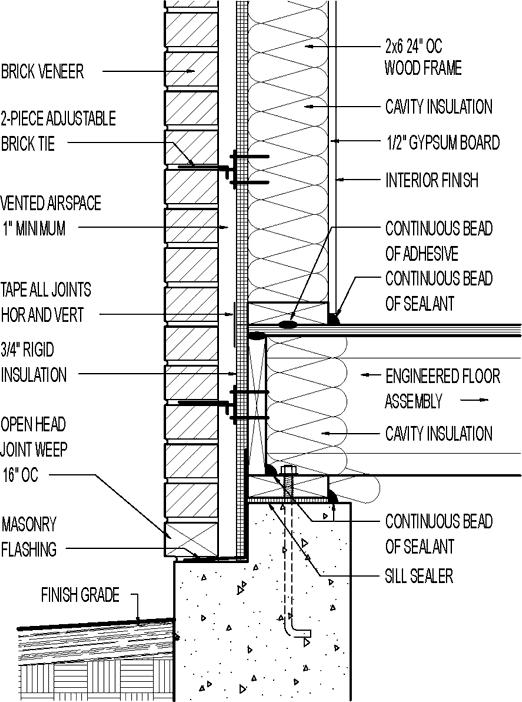 Wall section // brick veneer // 3/4