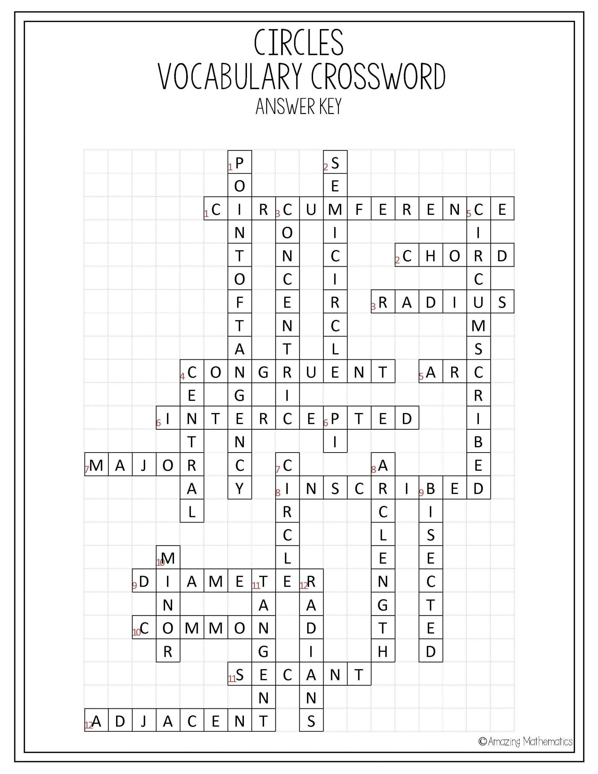 9 Readable Pythagoras di 2020